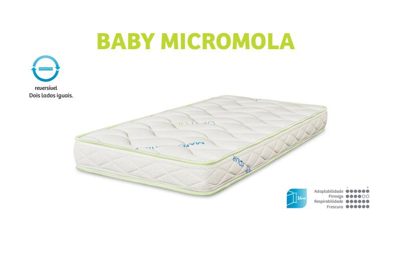BB - Micromola