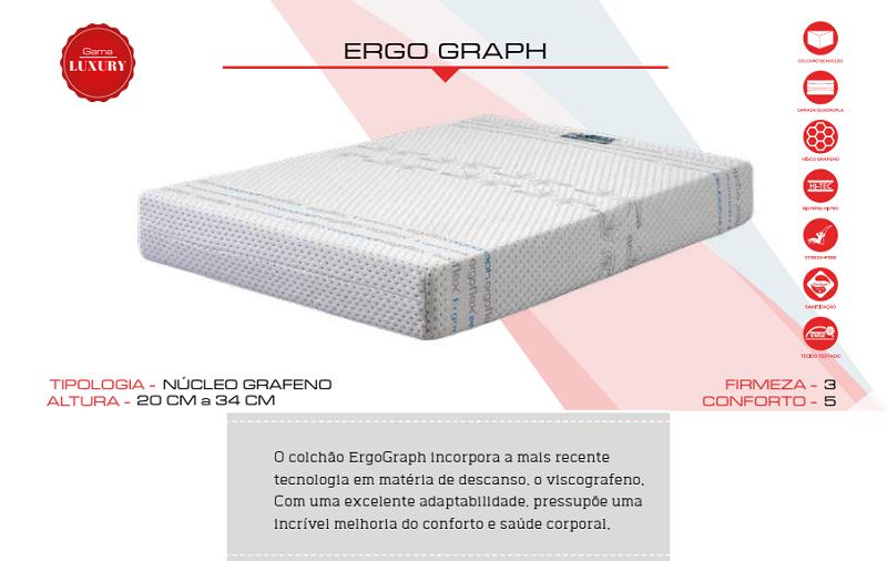 MF - Ergo Graph
