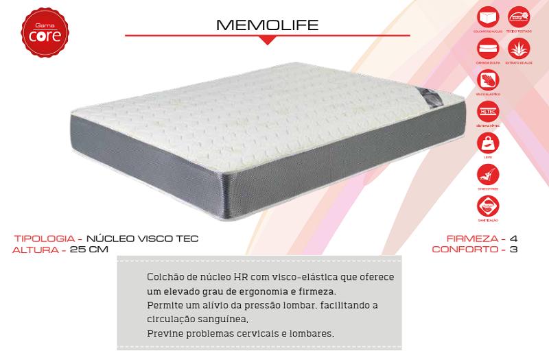MF - Memolife